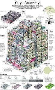 Kowloon1
