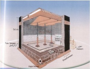 Kaaba inside