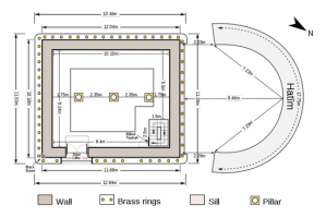 kaaba-plan