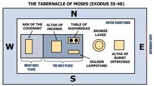 tabernacle-17